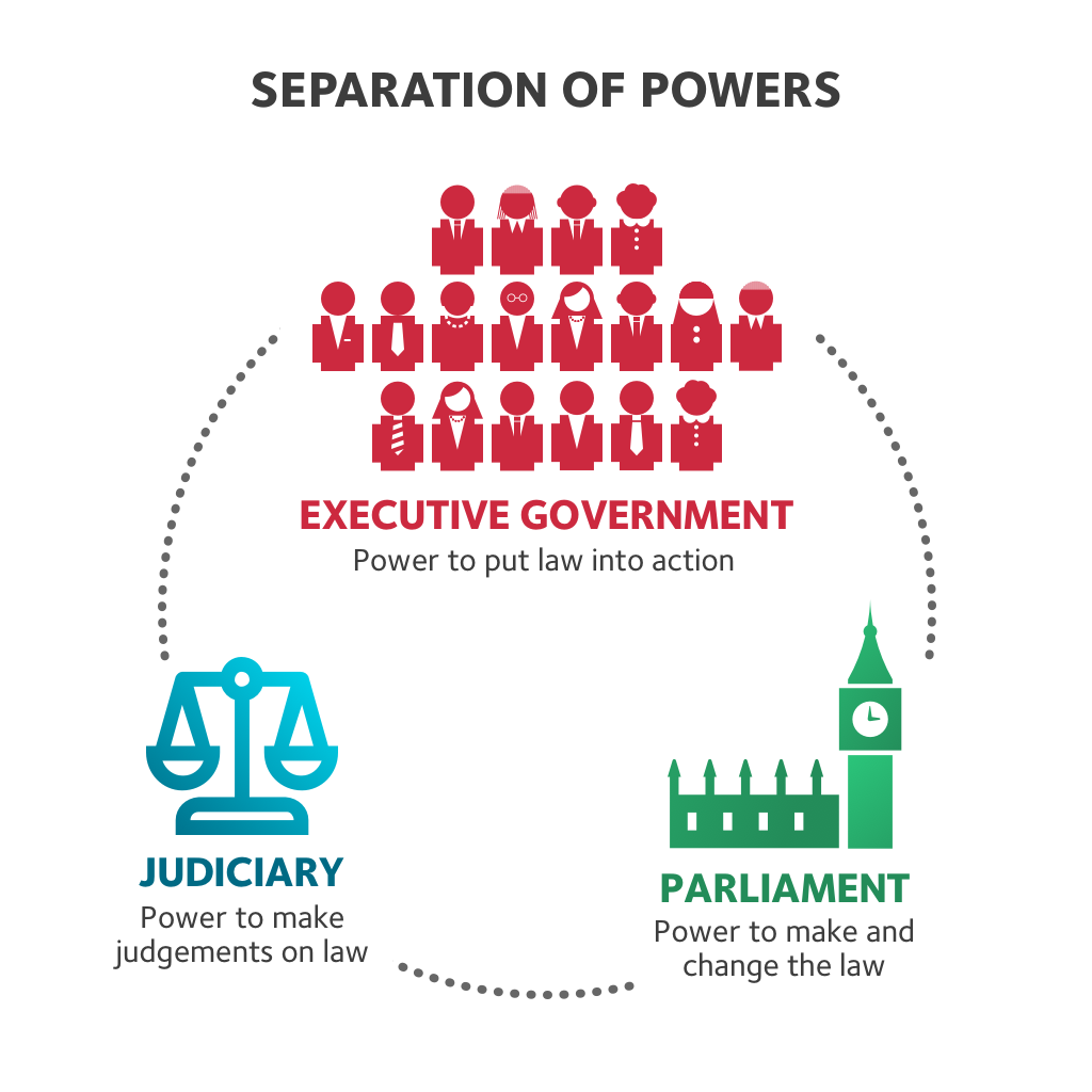 What is public law? - Public Law Project